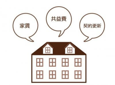 house chintai1